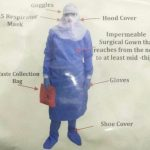 Contents of the Personal Protective Equipment Kit